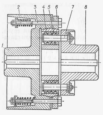 Соединительная упругая муфта электрореверсивной поворотной лебедки, совмещенная с муфтой предельного момента
