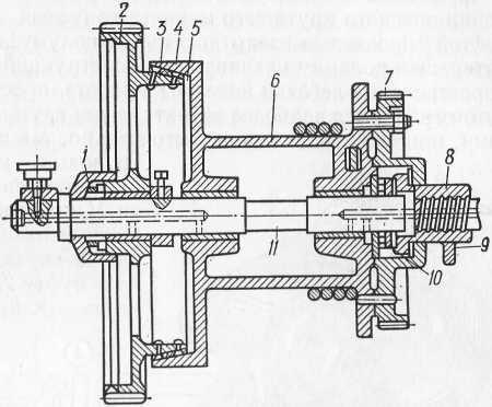 Конусный фрикционный механизм